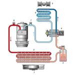 Семинар: Автомобильные системы кондиционирования воздуха 1-2 марта 2017