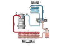 Семинар: Автомобильные системы кондиционирования воздуха 6-7 марта 2017